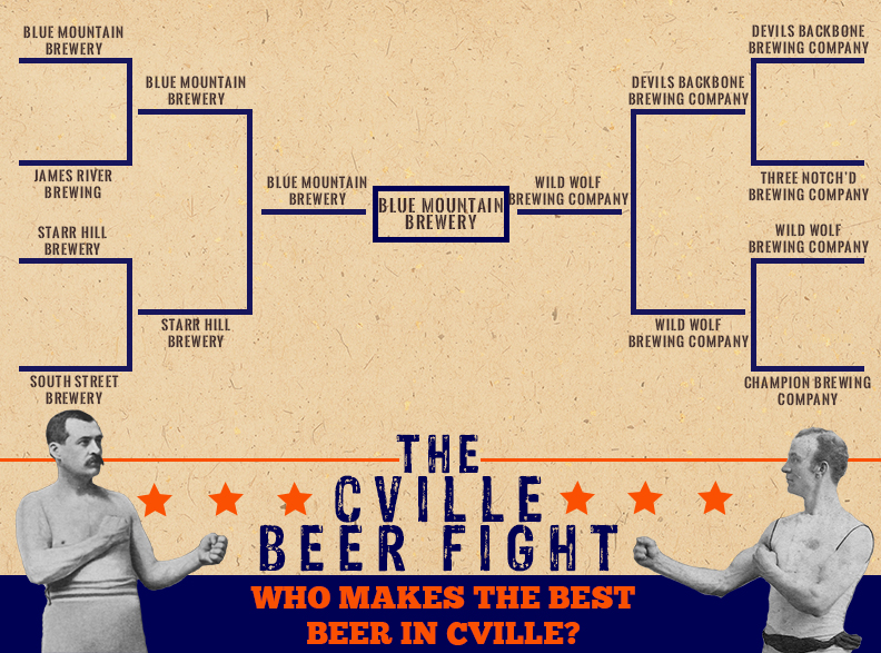 Beer Fight rd4