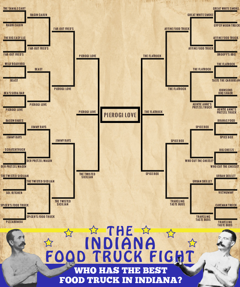 Indiana Food Truck Fight Rd6