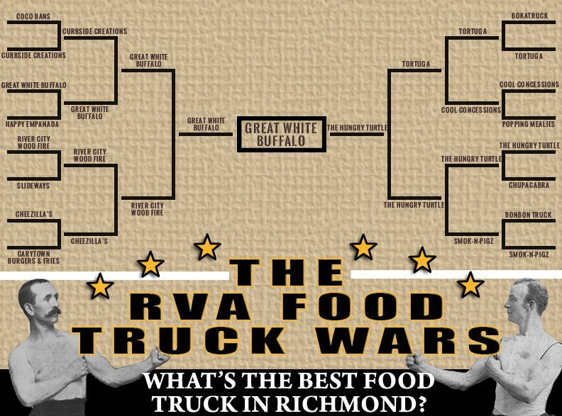 RVA FOOD TRUCKS Rd5