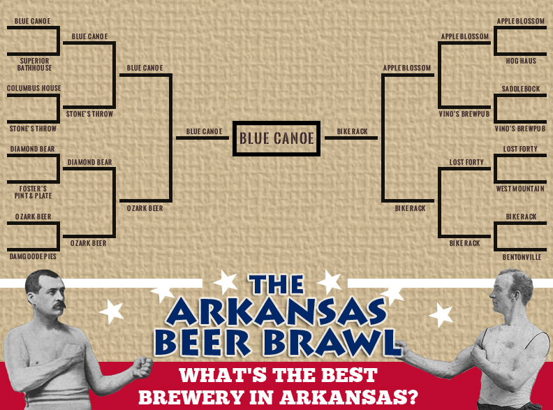 Arkansas Beer Brawl Rd5